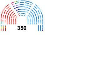 Senado 2015