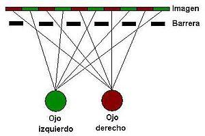 imagen estereoscópica