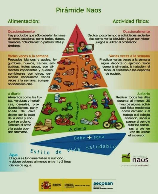 Piramide_NAOS