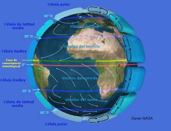 Circulación Global Tierra OK