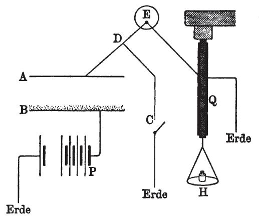 Marie_Curie_Messapparatur_1904